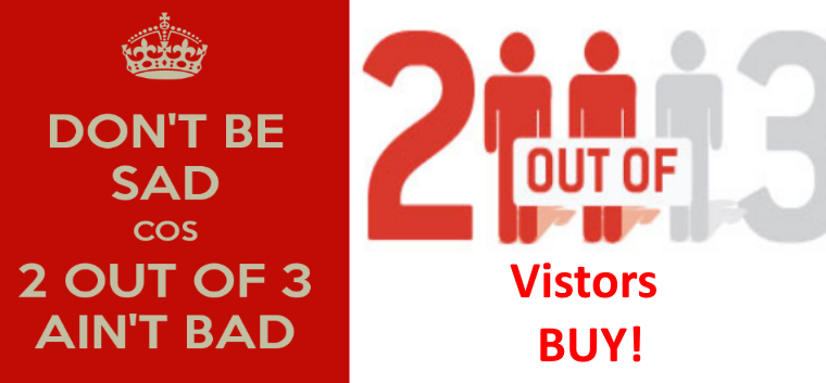 How To Get 2 Buyers Out Of Every 3 Visitors