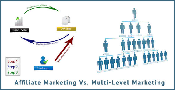 How To Make Money Online – What's Best, MLM Or Affiliate Marketing?